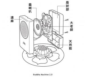 buddhamachine2-2